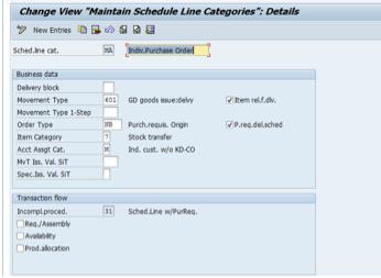 Order fulfillment for complete delivery scenario | SAP Blogs