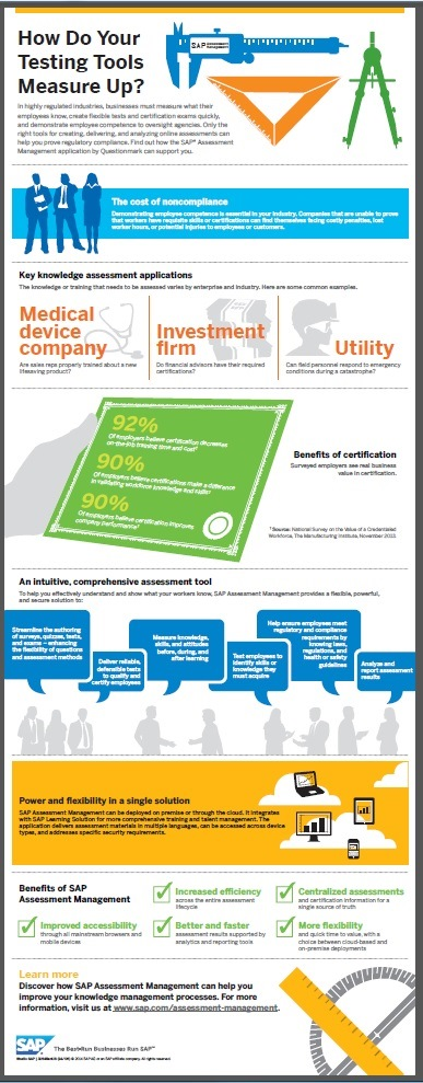 SAP Assessment Management by Questionmark infographic.jpg