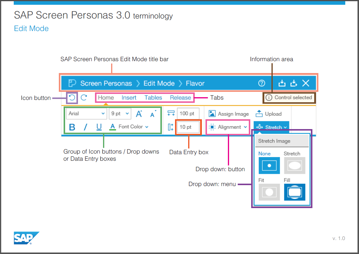 /wp-content/uploads/2014/09/sap_screen_personas_3_0_terminology2_532176.png