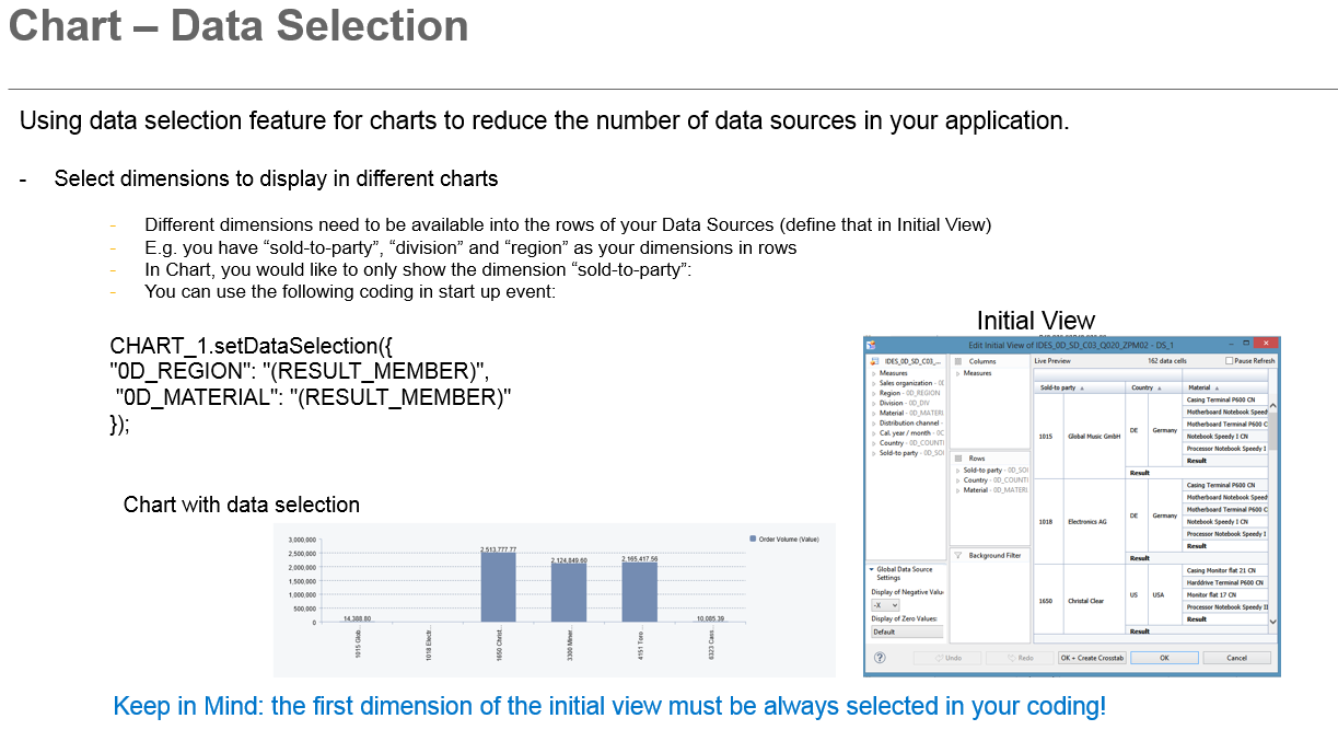 /wp-content/uploads/2014/10/3chartdataselect_554921.png