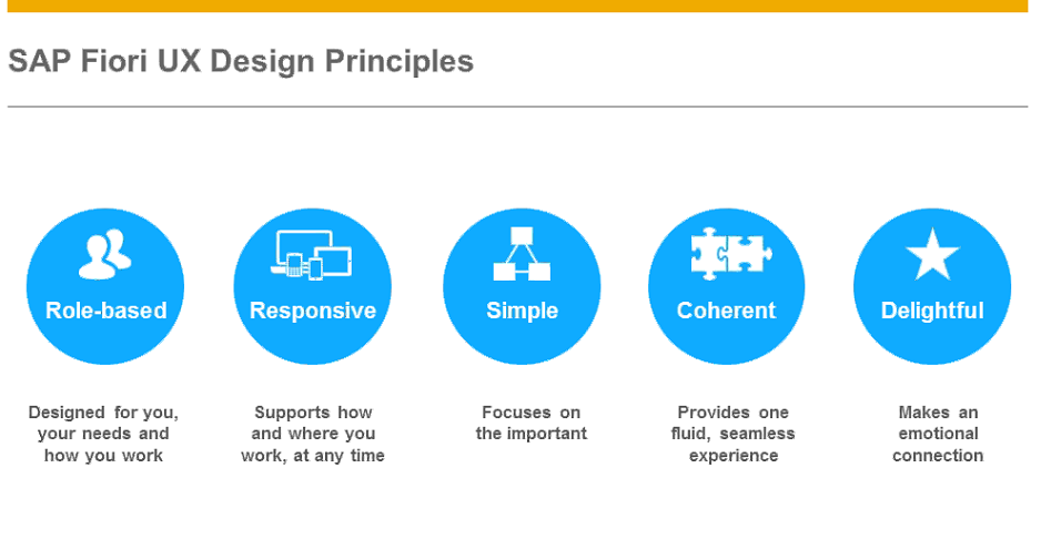 DesignPrinciples.png