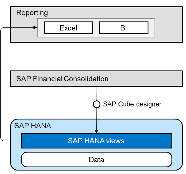 FC10SP15_HANA1version2.png
