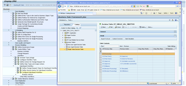Corporate Reference Master Data Governance Using Sap Mdg