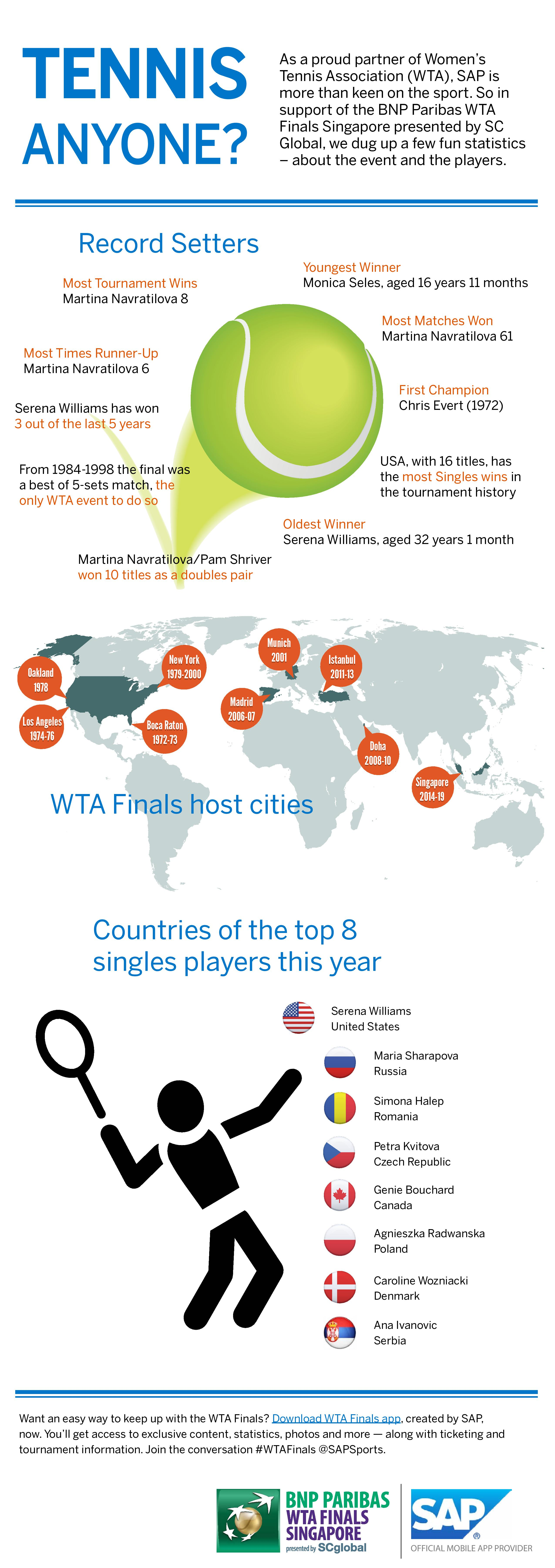 WTA.Infographic-page-001.jpg