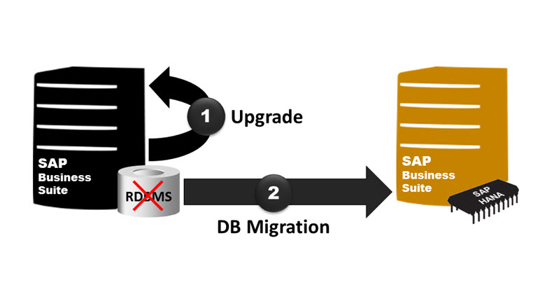 DB_Migration_Overview.jpg