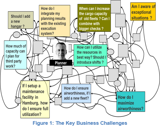 KeyBusinessChallenges1.png