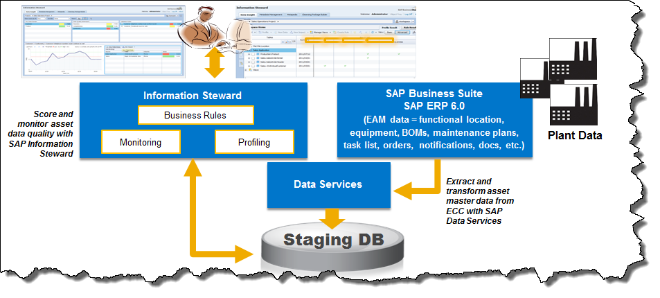SAP Asset Master Rapid Deployment Solution.png