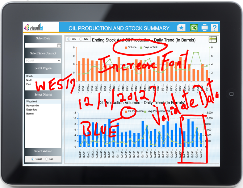 /wp-content/uploads/2014/11/sap_design_studio_dashboard_annotations_in_ipad_582782.png