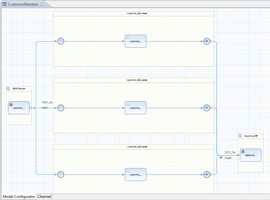 03 Integration Flow.png
