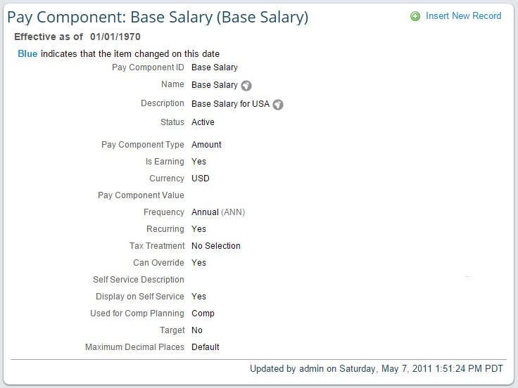 The SuccessFactors Employee Central Pay Structure | SAP Blogs