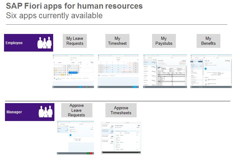 fiori apps HR.JPG