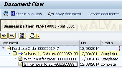 Outbound delivery document flow.jpg