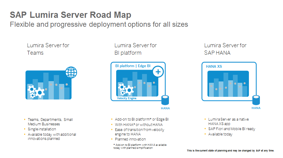 10. Lumira Server road map.PNG