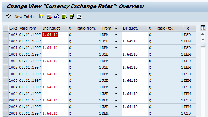 Leveraging on sap excel integration in maintaining - Table of currency exchange rates ...
