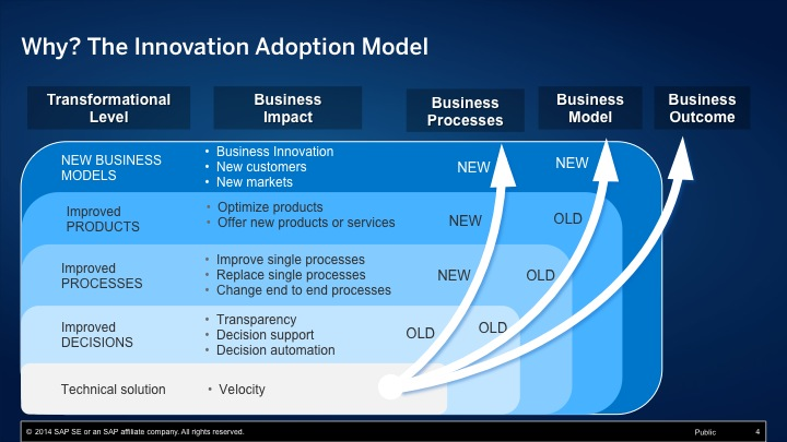 The_Innovation_adotption_model.jpg