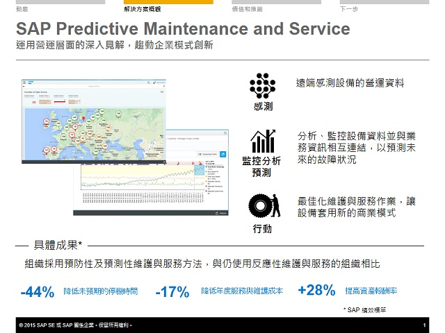 SAP Predictive Maintenance and Service.jpg