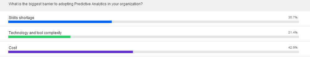 /wp-content/uploads/2015/03/7poll2_671185.png