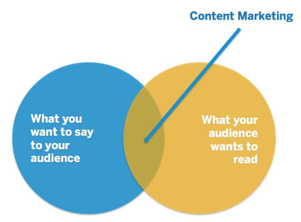 Content Marketing.png