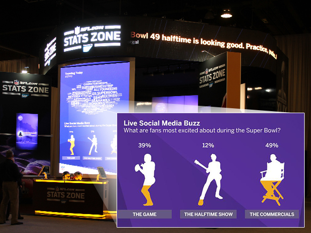 The NFL.com Stats Zone presented by SAP.jpg