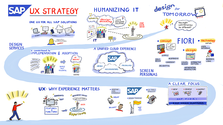 UX-Strategy-Summary_sm.png