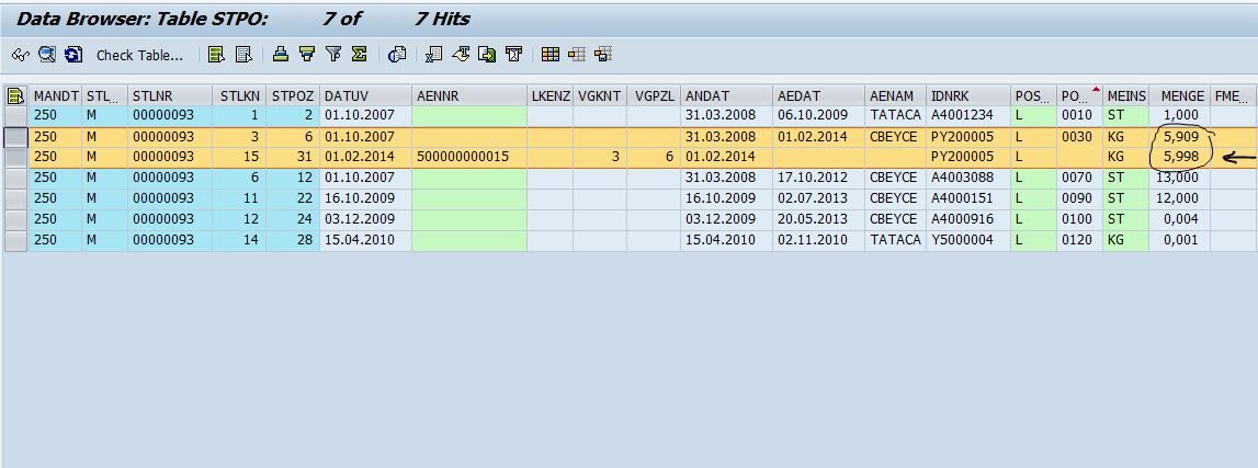 BOM alv report / change number solution | SAP Blogs