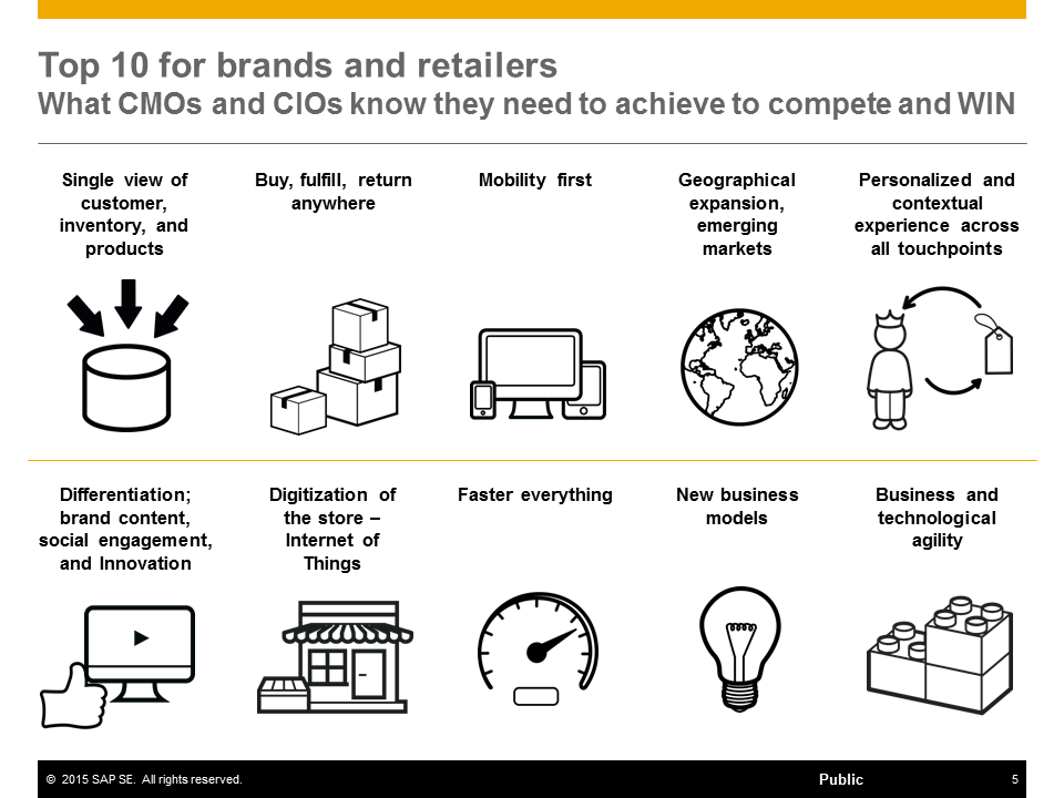 2015-04 Retail Omni-Channel - Today's situation and how SAP can help.png