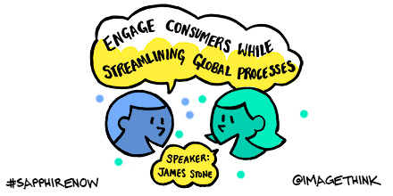 Engage consumers while streamlining global processes.jpg