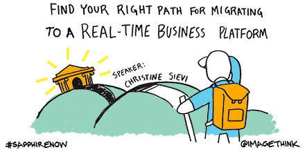 Find your right path for migrating to a real-time business platform.jpg
