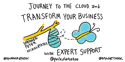 Journey to the Cloud and Transform your business.jpg