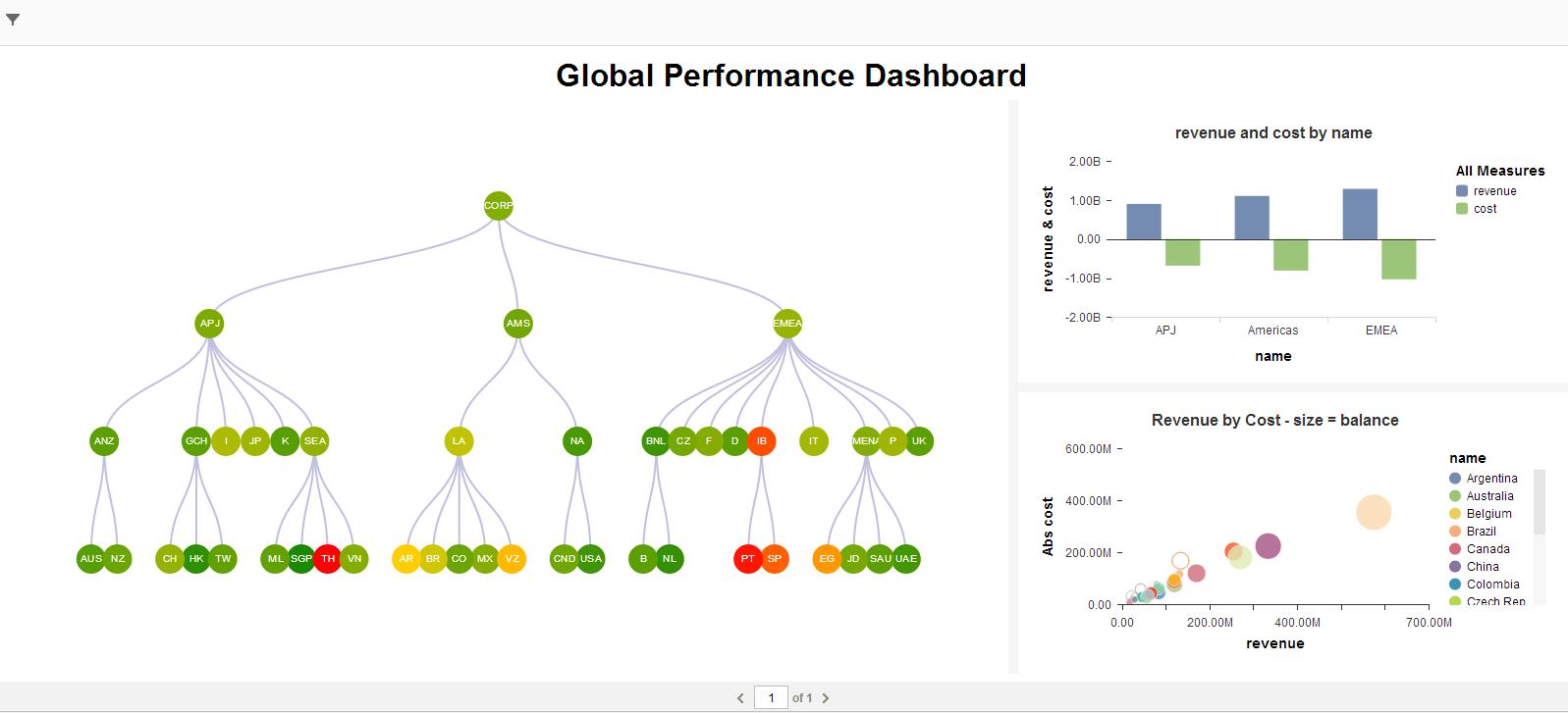 Key performance indicators (kpis) | continuous improvement toolkit.