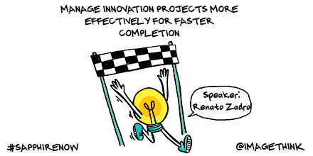 Manage innovation projects more effectively for faster completion.jpg