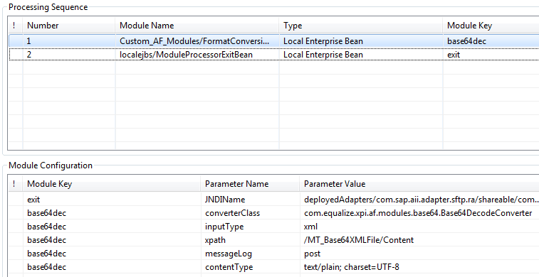 Base64DecodeConverter – Base64 decoding made easy! | SAP Blogs