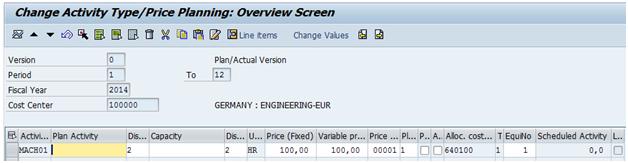 standard cost estimate in sap pdf