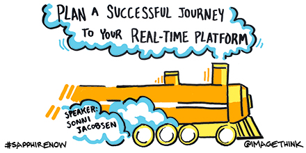 Plan a successful journey to your real time platform.jpg