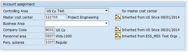 Understanding And Coding For OM Inheritance Part Coding SAP - Area code 682