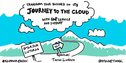 Transform your business on its journey to the cloud.jpg