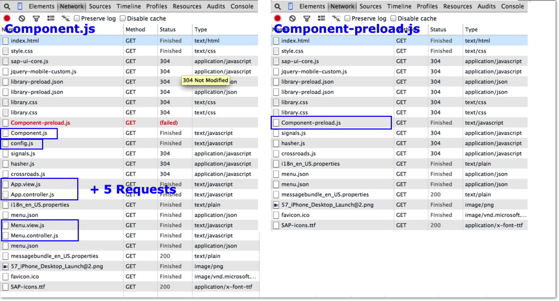 Performance Improvement with Component-preload js   SAP Blogs
