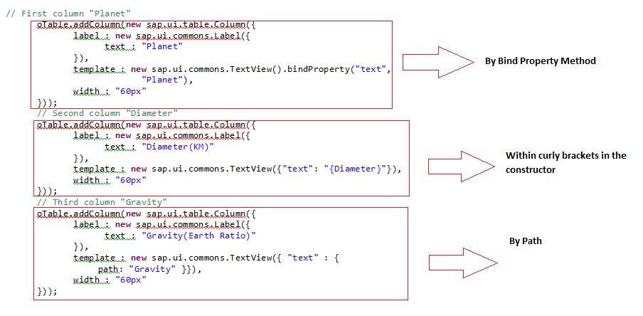 Types of binding in Sap Ui5 | SAP Blogs