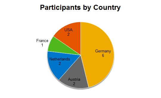 /wp-content/uploads/2015/05/survey_participants_697733.png