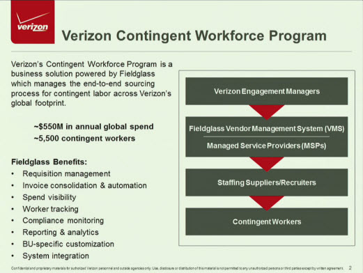 /wp-content/uploads/2015/05/verizon_contingent_workforce_program_701727.jpg