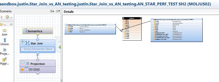 HANA SP07 – STAR JOIN | SAP Blogs