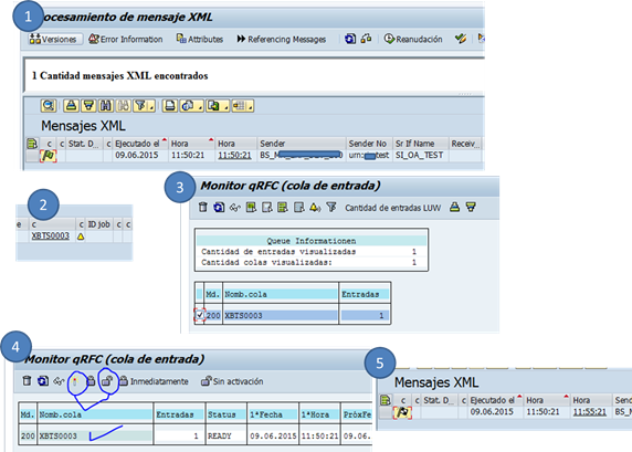 execute your sap pi scenario from abap proxy to pi multimapping to