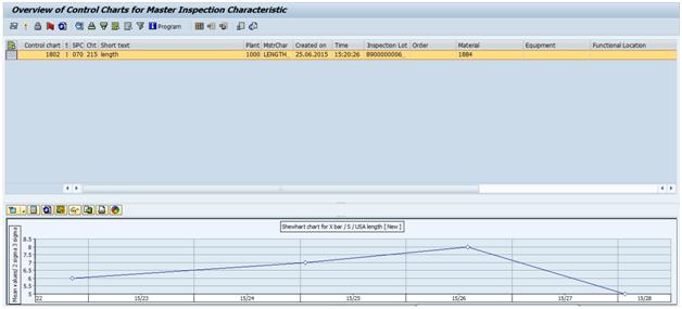 control charts in sap qm sap blogs