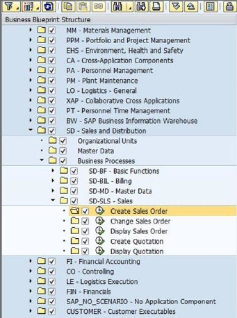 Blueprint generator sap blogs define e2e business process from process step library malvernweather Images