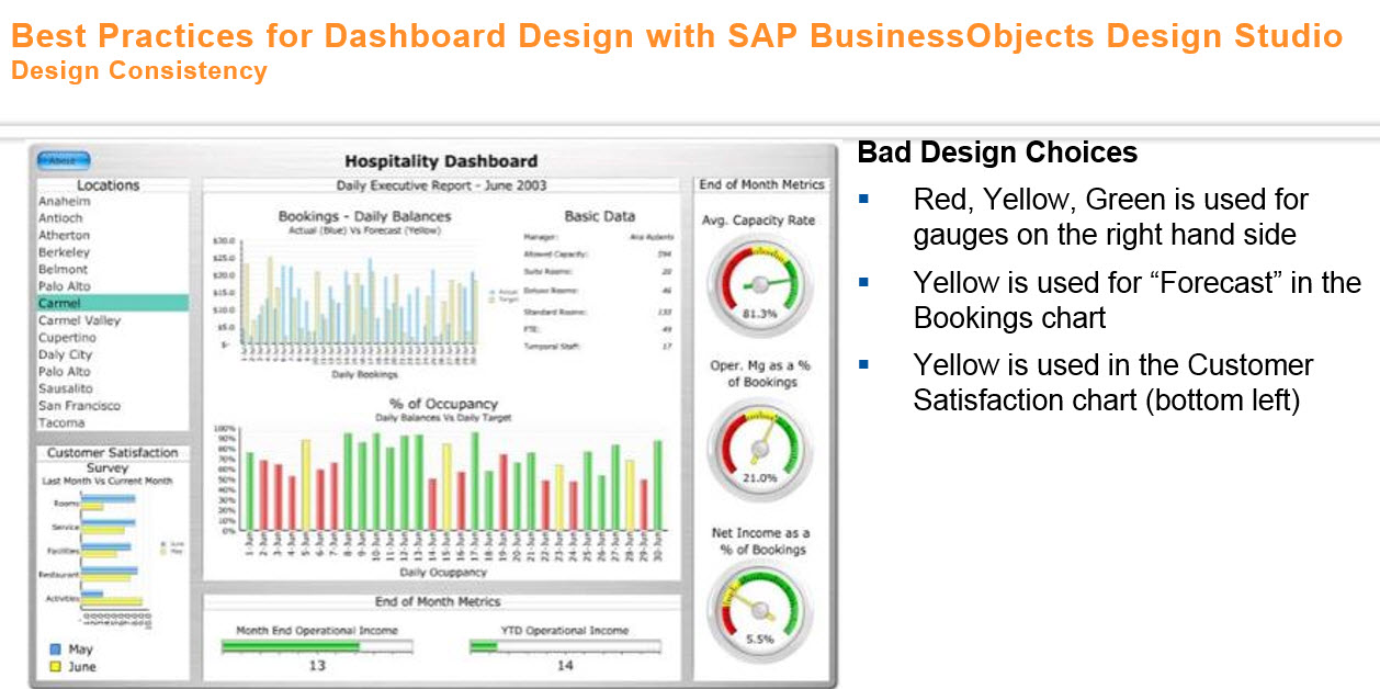 Best Practices For Dashboard Design With Businessobjects Design Studio Asug Webcast Part 1 Sap Blogs