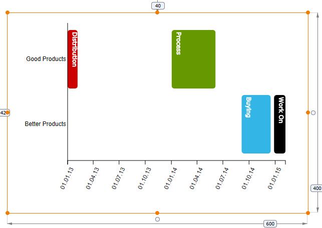 Design studio sdk activity viewer manual gantt chart sap blogs av1g ccuart Image collections