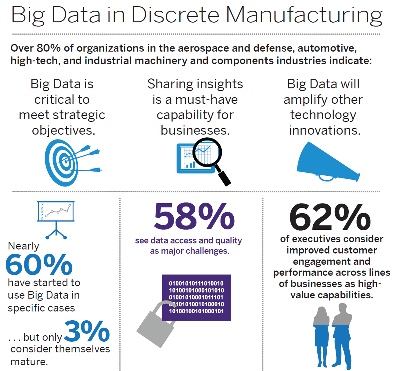 Big-Data-Discrete-Industries-SAP-Infographic.png