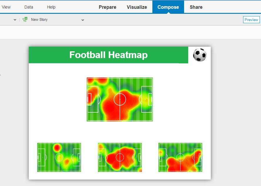 Tracking Movements: The Football Heatmap Extension | SAP Blogs