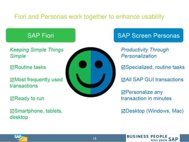 SAP FIori and Personas.jpg