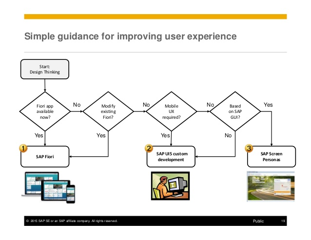 SAP Guidance for UX.jpg